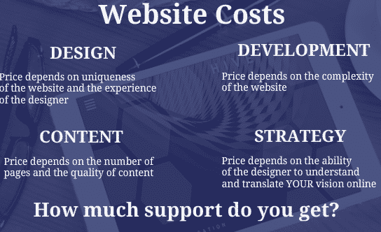 low-cost-website-design-delhi