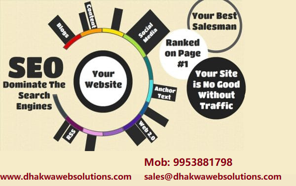 result-oriented-seo-company-in-noida
